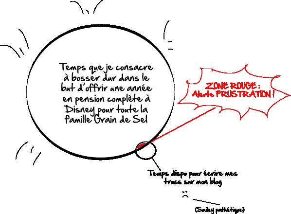 www.mariegraindesel.fr_la-dure-realite-du-temps