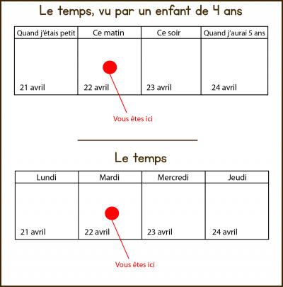 www.mariegraindesel.fr_Demain